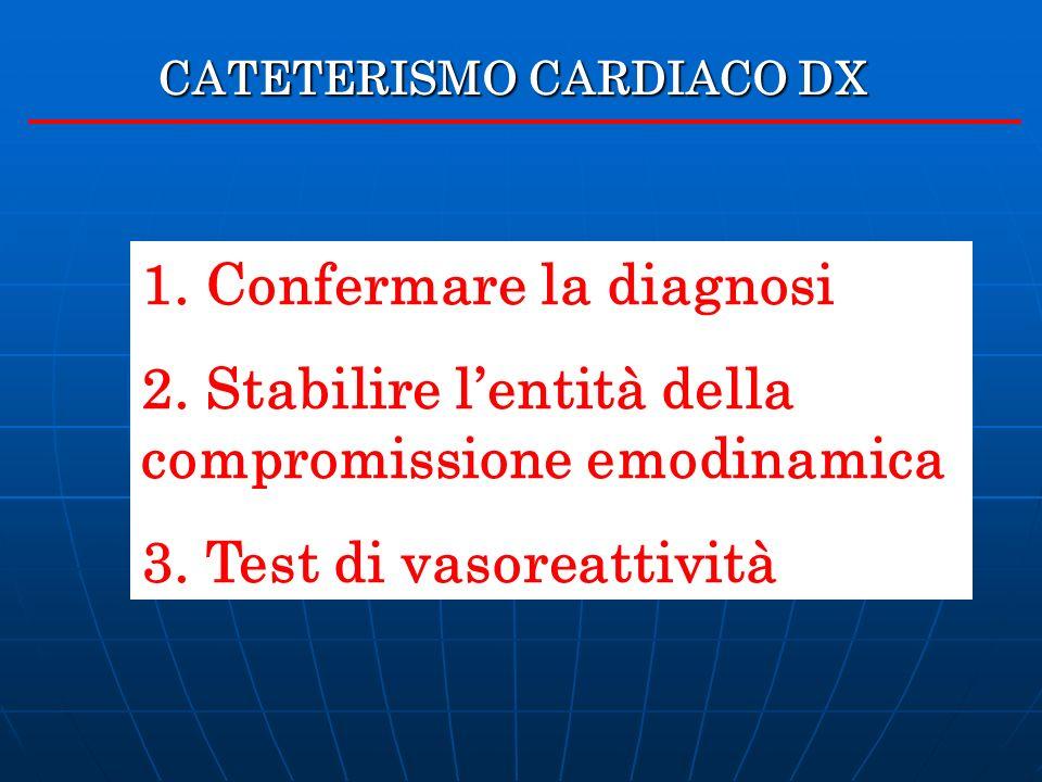 1. Confermare la diagnosi 2. Stabilire lentità della compromissione emodinamica 3. Test di vasoreattività CATETERISMO CARDIACO DX