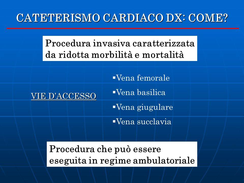 CATETERISMO CARDIACO DX: COME? Procedura invasiva caratterizzata da ridotta morbilità e mortalità VIE DACCESSO Vena femorale Vena basilica Vena giugul