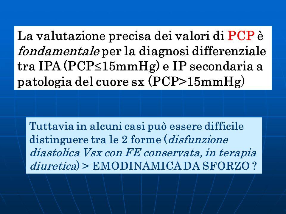 La valutazione precisa dei valori di PCP è fondamentale per la diagnosi differenziale tra IPA (PCP 15mmHg) e IP secondaria a patologia del cuore sx (P