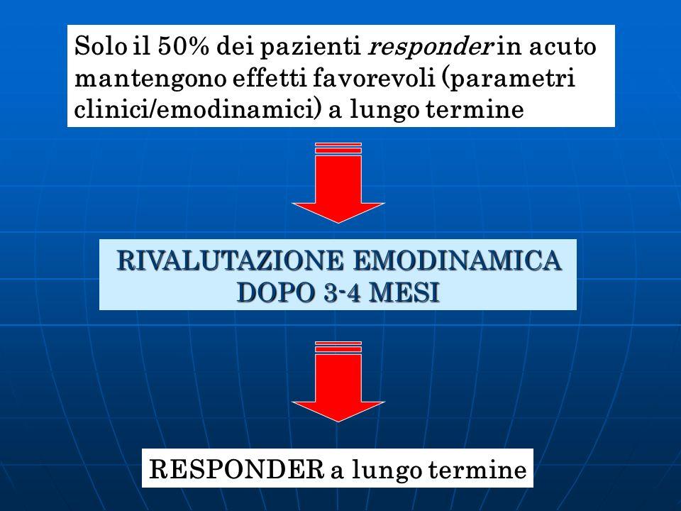 Solo il 50% dei pazienti responder in acuto mantengono effetti favorevoli (parametri clinici/emodinamici) a lungo termine RIVALUTAZIONE EMODINAMICA DO