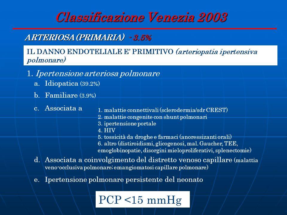 Classificazione Venezia 2003 ARTERIOSA (PRIMARIA) - 3.5% IL DANNO ENDOTELIALE E PRIMITIVO (arteriopatia ipertensiva polmonare) 1. Ipertensione arterio