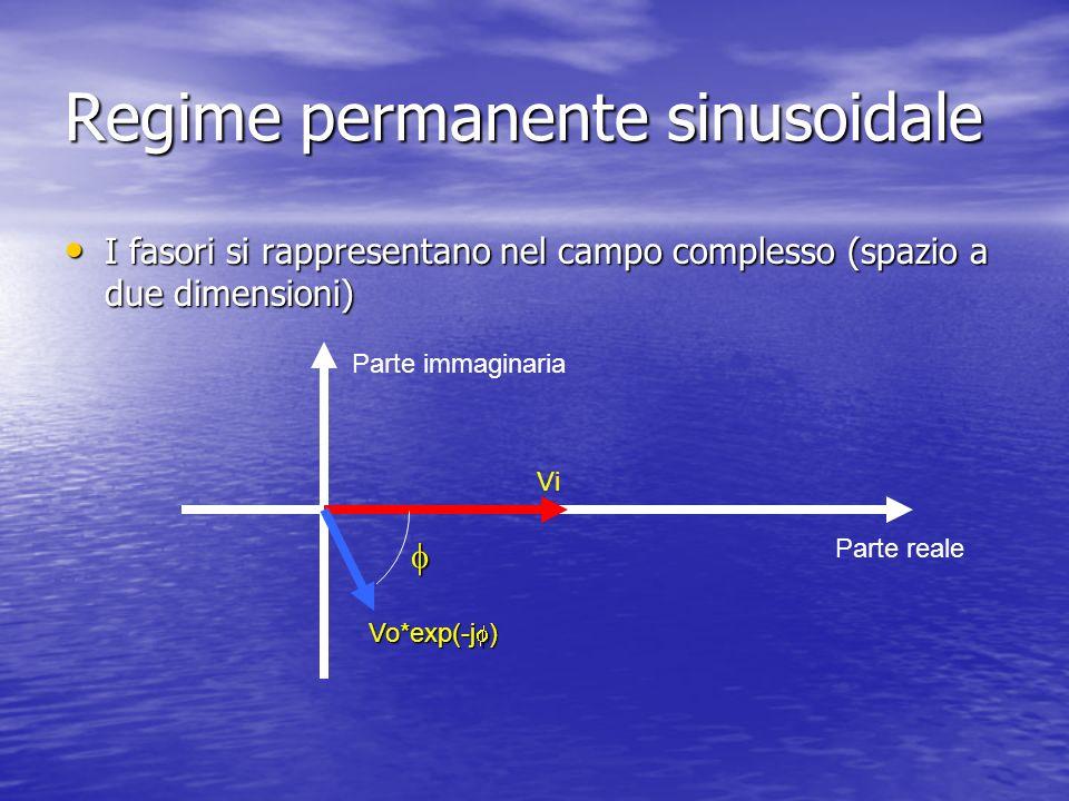 Regime permanente sinusoidale I fasori si rappresentano nel campo complesso (spazio a due dimensioni) I fasori si rappresentano nel campo complesso (s