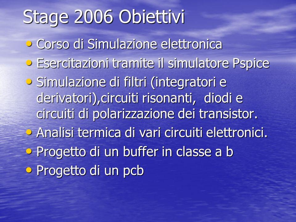 Stage 2006 Obiettivi Corso di Simulazione elettronica Corso di Simulazione elettronica Esercitazioni tramite il simulatore Pspice Esercitazioni tramit