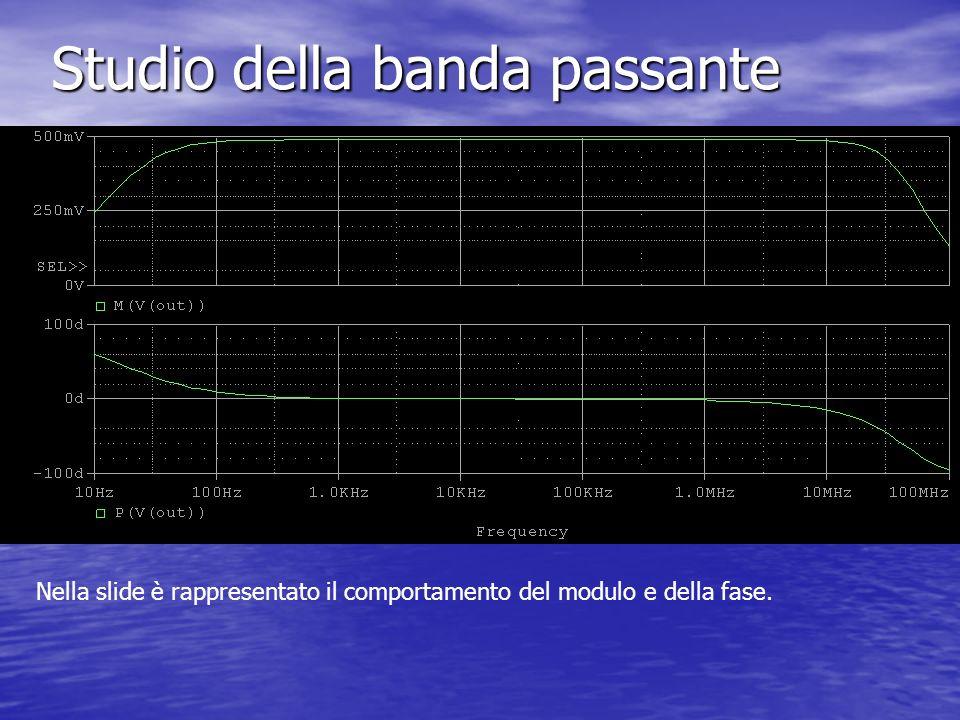 Studio della banda passante Nella slide è rappresentato il comportamento del modulo e della fase.