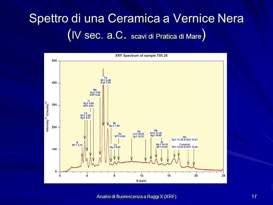 Analisi di fluorescenza a Raggi X (XRF) 17 Spettro di una Ceramica a Vernice Nera ( IV sec. a.C. scavi di Pratica di Mare )