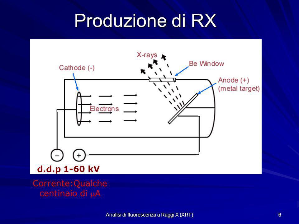 Analisi di fluorescenza a Raggi X (XRF) 6 Produzione di RX d.d.p 1-60 kV Corrente:Qualche centinaio di A