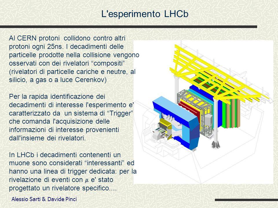 Alessio Sarti & Davide Pinci L esperimento LHCb Al CERN protoni collidono contro altri protoni ogni 25ns.