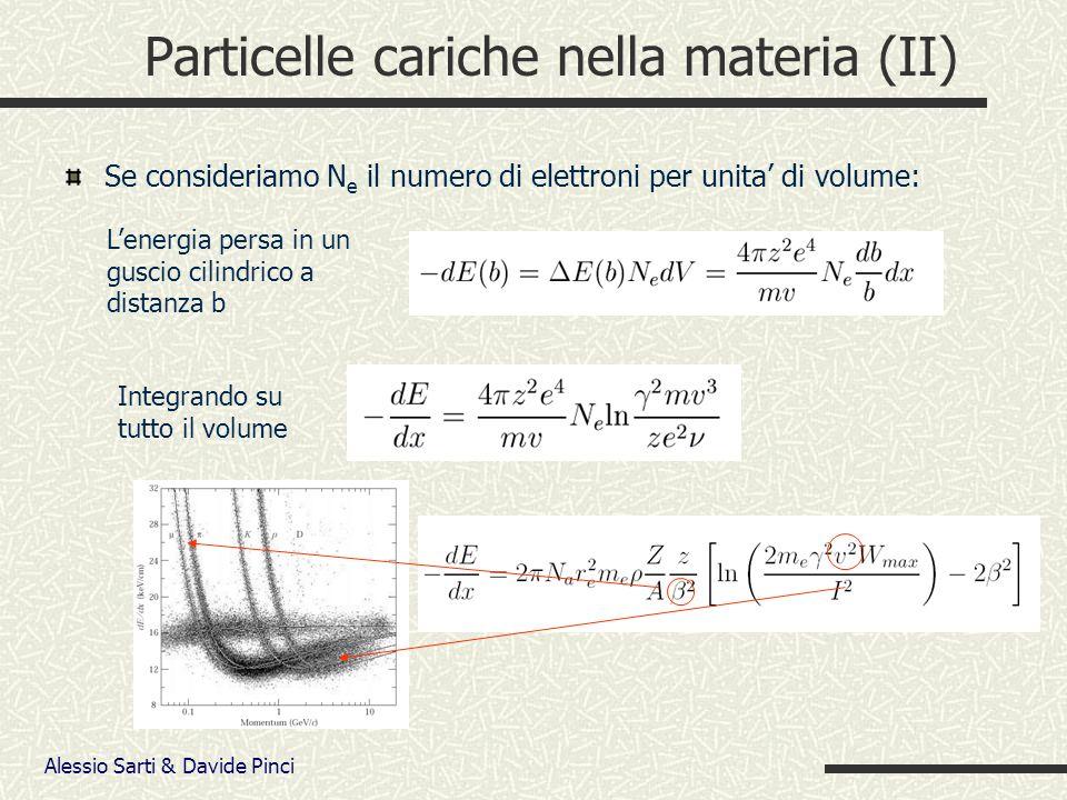 Alessio Sarti & Davide Pinci Se consideriamo N e il numero di elettroni per unita di volume: Particelle cariche nella materia (II) Lenergia persa in un guscio cilindrico a distanza b Integrando su tutto il volume