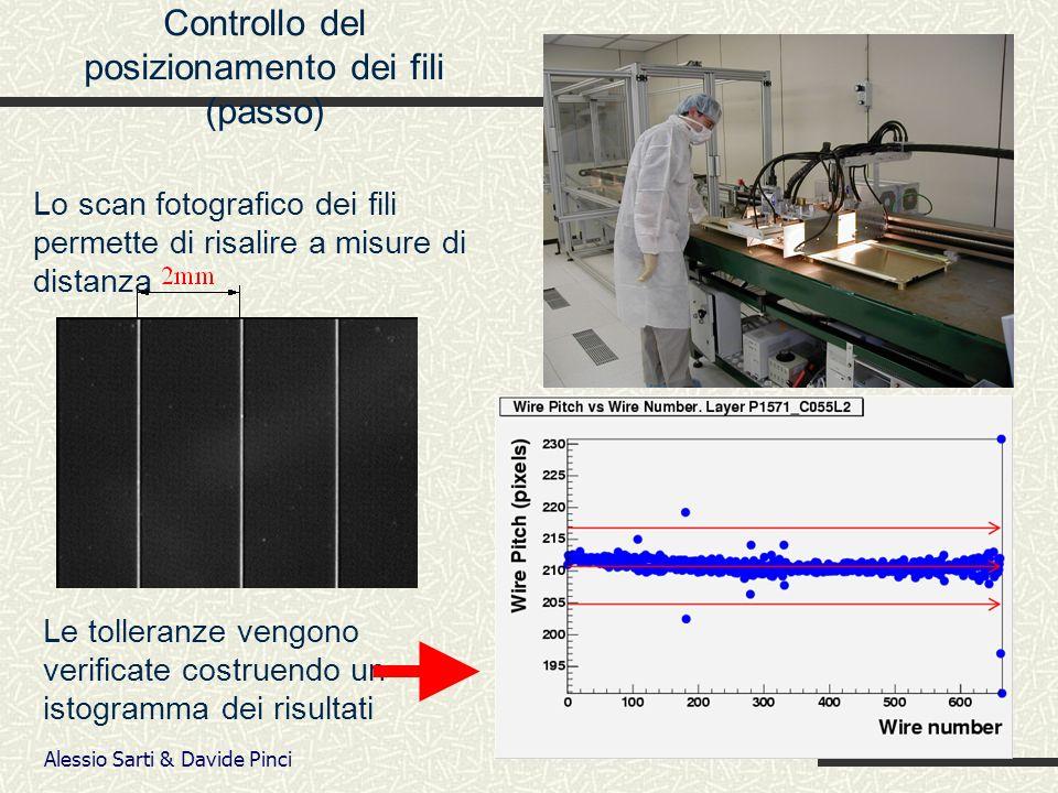 Alessio Sarti & Davide Pinci Controllo del posizionamento dei fili (passo) Lo scan fotografico dei fili permette di risalire a misure di distanza Le tolleranze vengono verificate costruendo un istogramma dei risultati