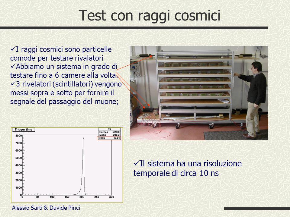 Alessio Sarti & Davide Pinci Test con raggi cosmici I raggi cosmici sono particelle comode per testare rivalatori Abbiamo un sistema in grado di testare fino a 6 camere alla volta.