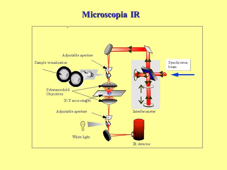 Microscopia IR
