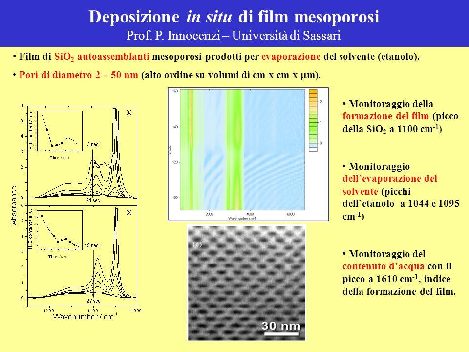 Deposizione in situ di film mesoporosi Prof. P. Innocenzi – Università di Sassari Film di SiO 2 autoassemblanti mesoporosi prodotti per evaporazione d