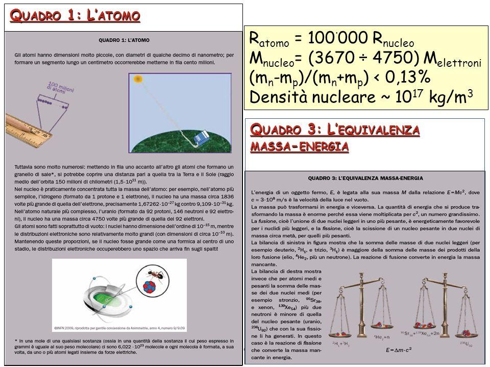Frascati 07/10/20118 Enzo De Sanctis: Incontri di Fisica 2011 R atomo = 100. 000 R nucleo M nucleo = (3670 ÷ 4750) M elettroni (m n -m p )/(m n +m p )