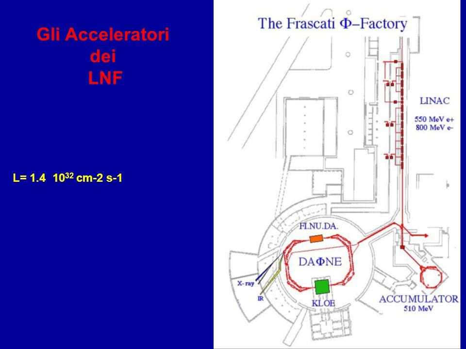 Gli Acceleratori dei LNF L= 1.4 10 32 cm-2 s-1