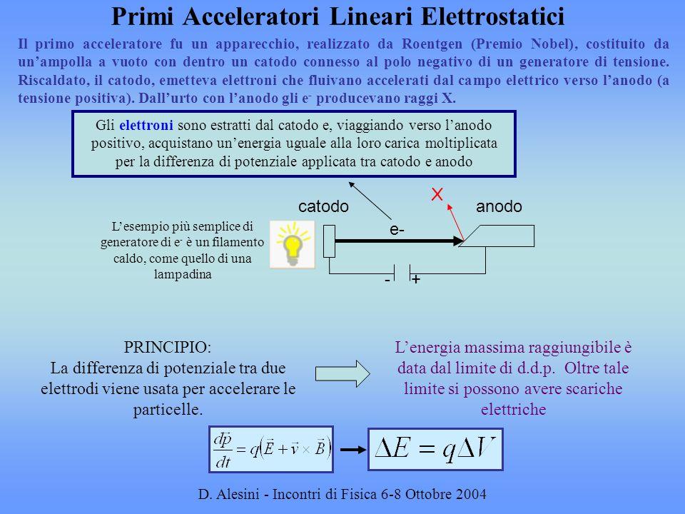 D. Alesini - Incontri di Fisica 6-8 Ottobre 2004 Primi Acceleratori Lineari Elettrostatici PRINCIPIO: La differenza di potenziale tra due elettrodi vi