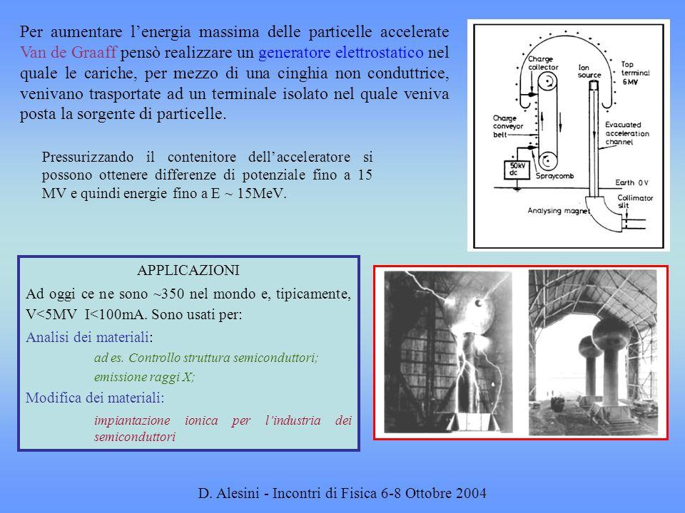 D. Alesini - Incontri di Fisica 6-8 Ottobre 2004 Pressurizzando il contenitore dellacceleratore si possono ottenere differenze di potenziale fino a 15