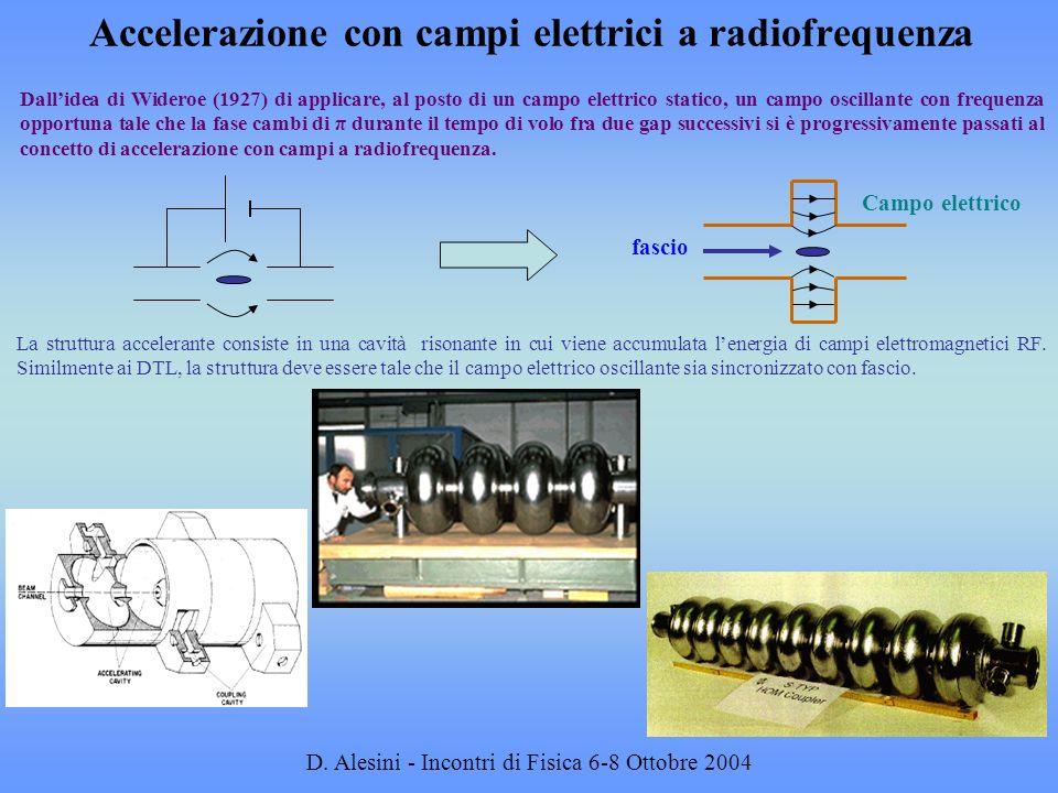 D.Alesini - Incontri di Fisica 6-8 Ottobre 2004 Il campo accelerante è una sinusoide.