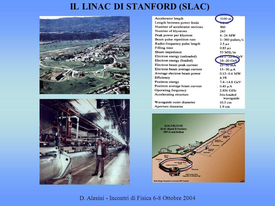 D. Alesini - Incontri di Fisica 6-8 Ottobre 2004 IL LINAC DI STANFORD (SLAC)