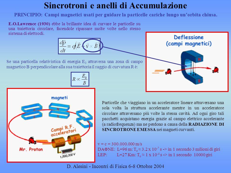 D. Alesini - Incontri di Fisica 6-8 Ottobre 2004 Sincrotroni e anelli di Accumulazione E.O.Lawrence (1930) ebbe la brillante idea di curvare le partic