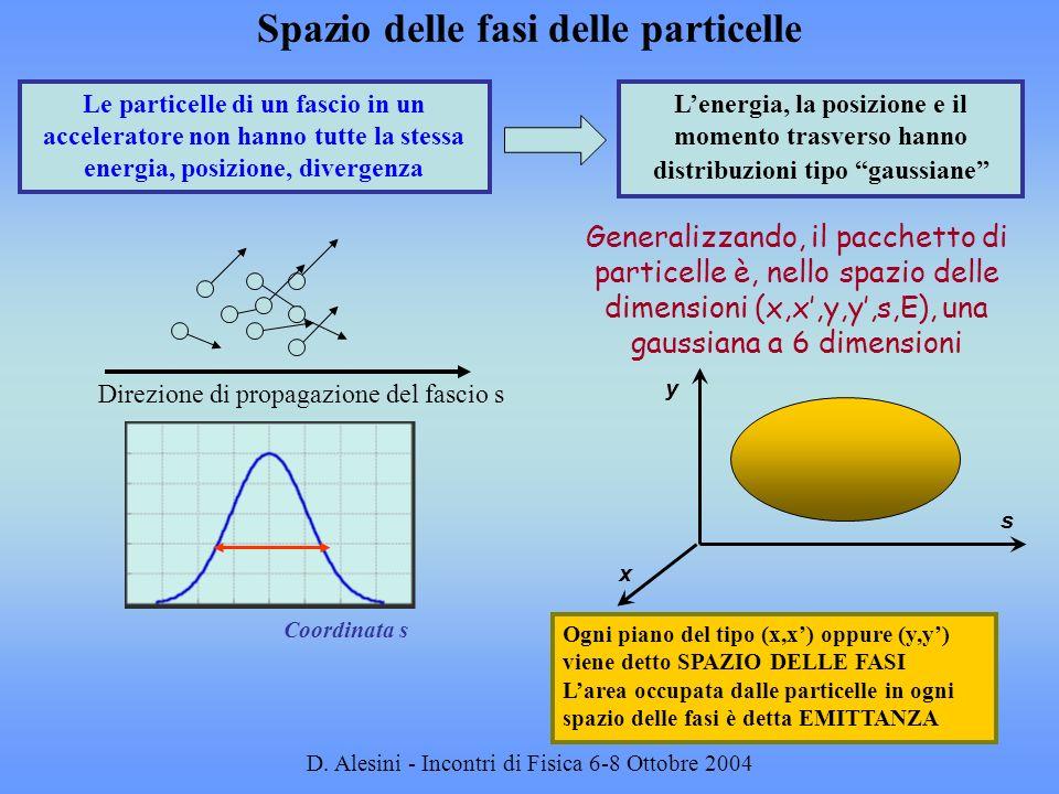 D. Alesini - Incontri di Fisica 6-8 Ottobre 2004 Spazio delle fasi delle particelle Le particelle di un fascio in un acceleratore non hanno tutte la s