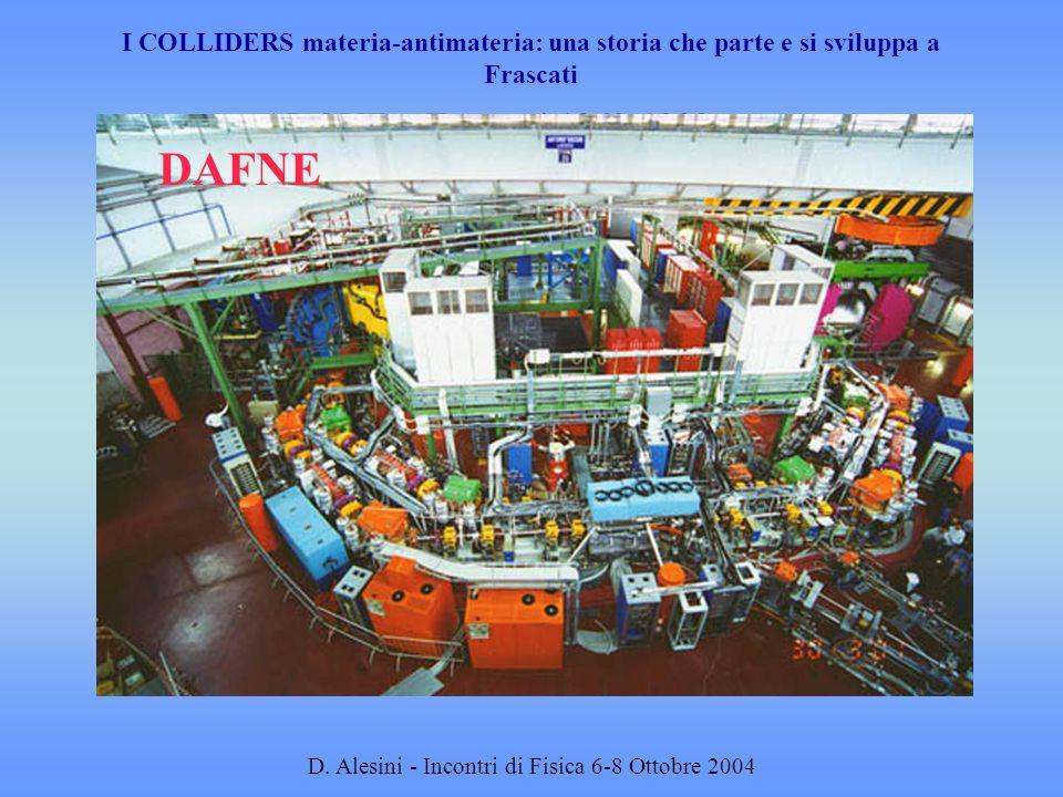 D.Alesini - Incontri di Fisica 6-8 Ottobre 2004 Dove si prende lantimateria.