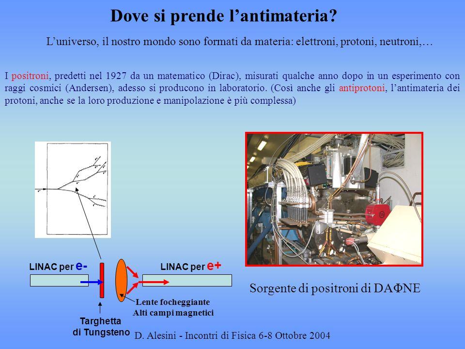 D. Alesini - Incontri di Fisica 6-8 Ottobre 2004 Dove si prende lantimateria? Luniverso, il nostro mondo sono formati da materia: elettroni, protoni,