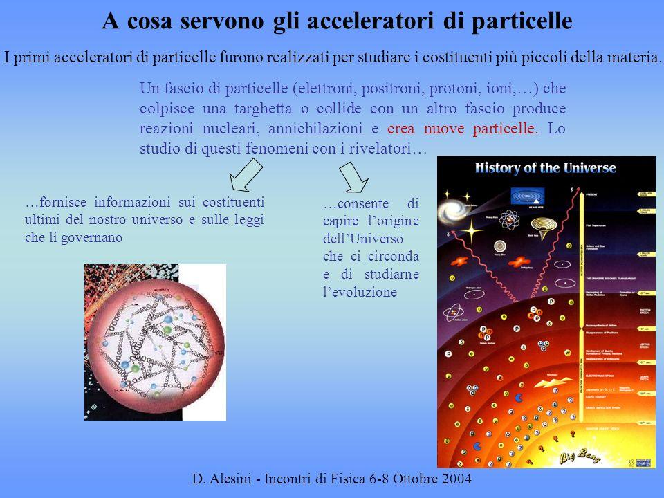 D. Alesini - Incontri di Fisica 6-8 Ottobre 2004 A cosa servono gli acceleratori di particelle I primi acceleratori di particelle furono realizzati pe