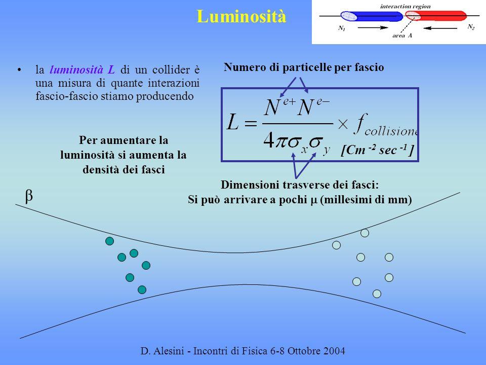 D. Alesini - Incontri di Fisica 6-8 Ottobre 2004 Luminosità la luminosità L di un collider è una misura di quante interazioni fascio-fascio stiamo pro