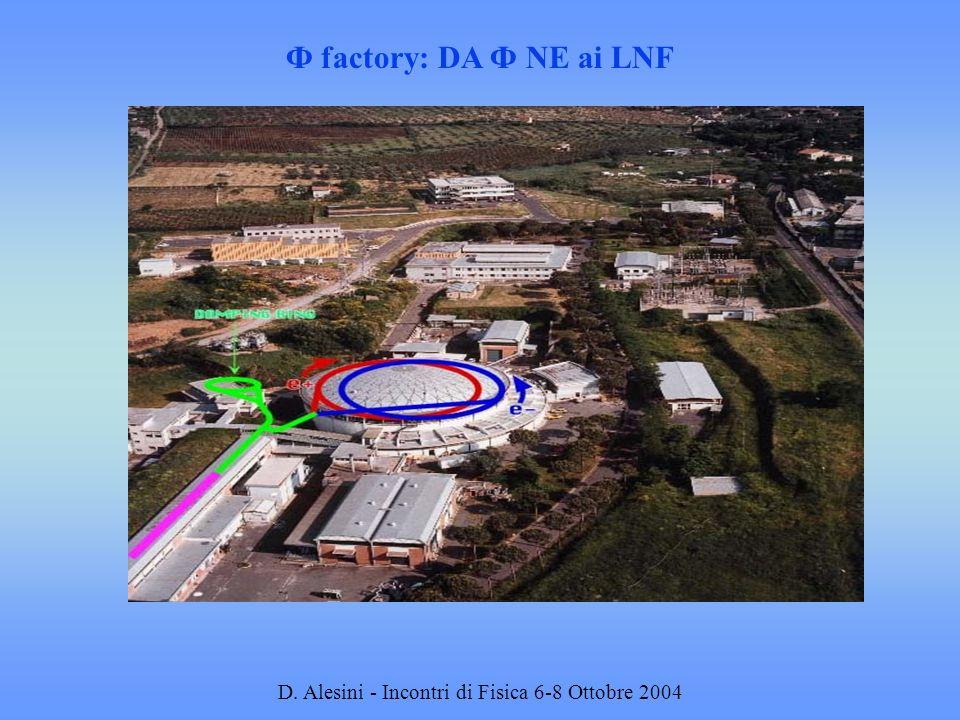 D. Alesini - Incontri di Fisica 6-8 Ottobre 2004 Ф factory: DA Ф NE ai LNF