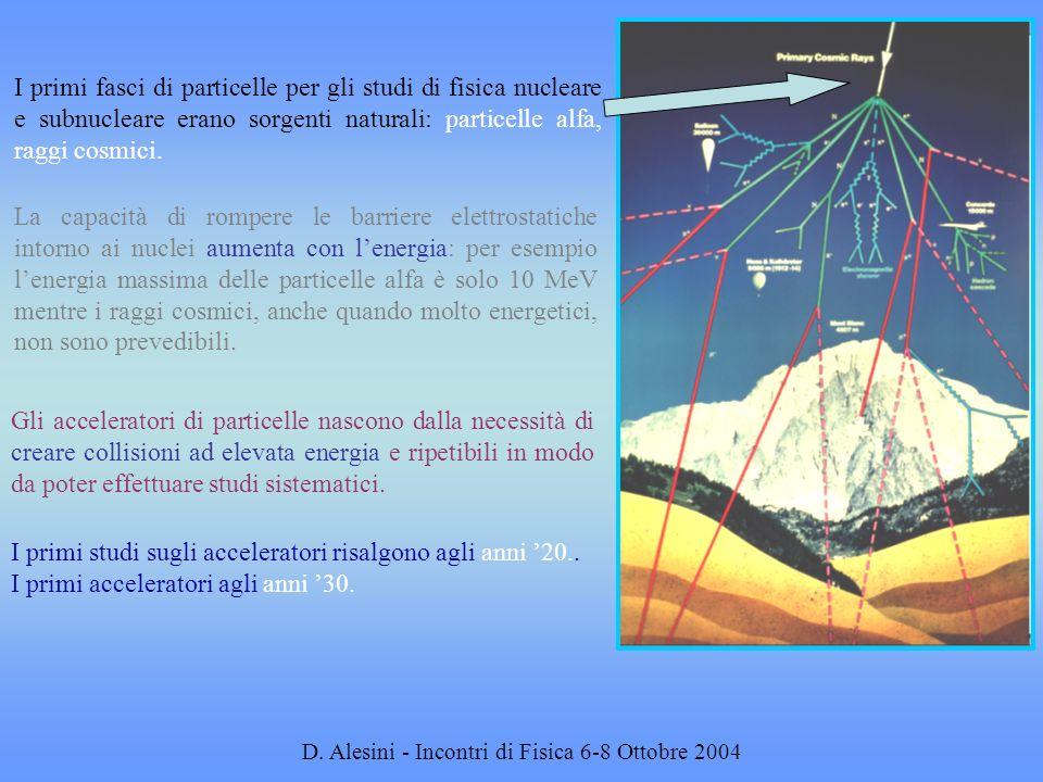 D. Alesini - Incontri di Fisica 6-8 Ottobre 2004 La capacità di rompere le barriere elettrostatiche intorno ai nuclei aumenta con lenergia: per esempi
