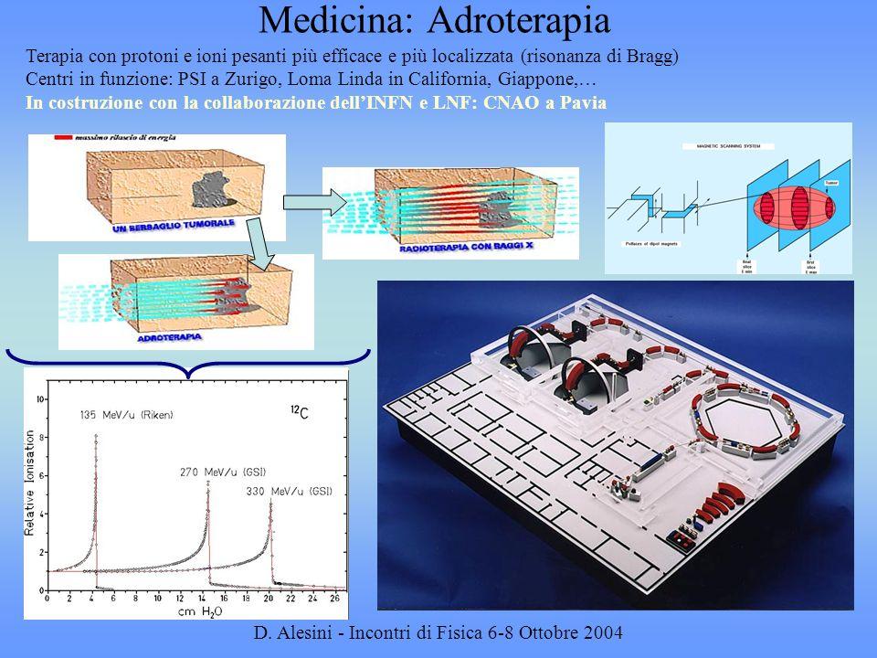 D. Alesini - Incontri di Fisica 6-8 Ottobre 2004 Terapia con protoni e ioni pesanti più efficace e più localizzata (risonanza di Bragg) Centri in funz