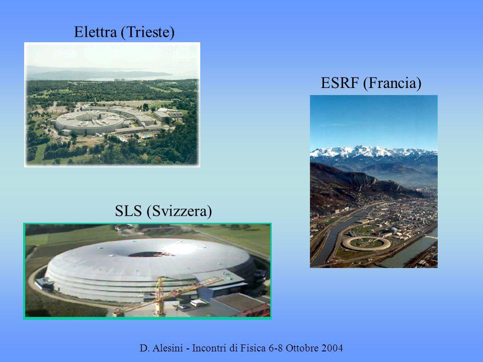D. Alesini - Incontri di Fisica 6-8 Ottobre 2004 SLS (Svizzera) Elettra (Trieste) ESRF (Francia)