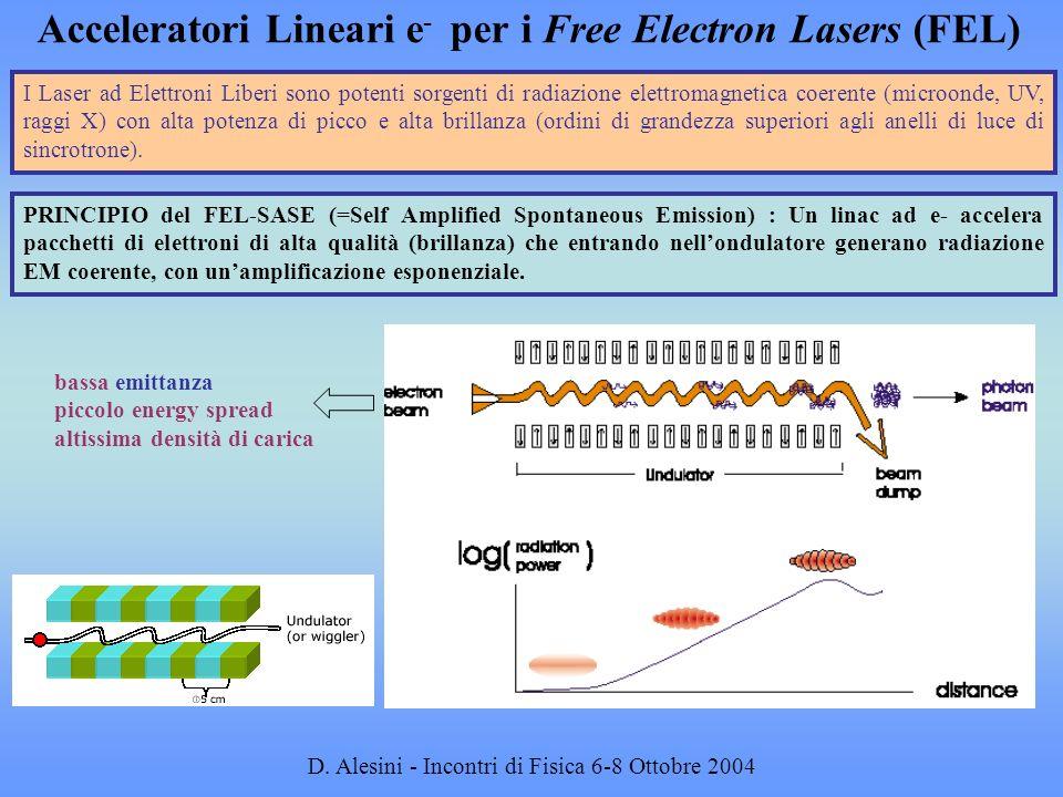 D. Alesini - Incontri di Fisica 6-8 Ottobre 2004 Acceleratori Lineari e - per i Free Electron Lasers (FEL) I Laser ad Elettroni Liberi sono potenti so