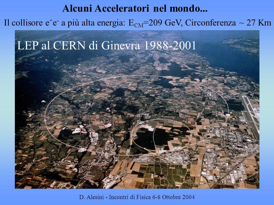 D. Alesini - Incontri di Fisica 6-8 Ottobre 2004 LEP al CERN di Ginevra 1988-2001 Il collisore e + e - a più alta energia: E CM =209 GeV, Circonferenz