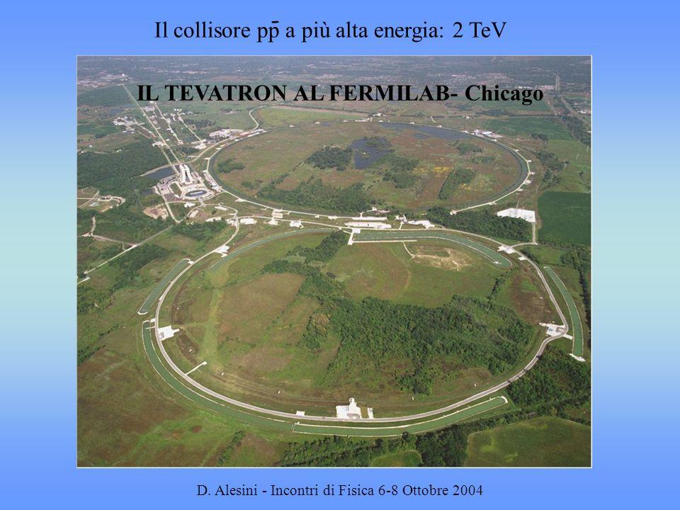 D. Alesini - Incontri di Fisica 6-8 Ottobre 2004 IL TEVATRON AL FERMILAB- Chicago Il collisore pp a più alta energia: 2 TeV -