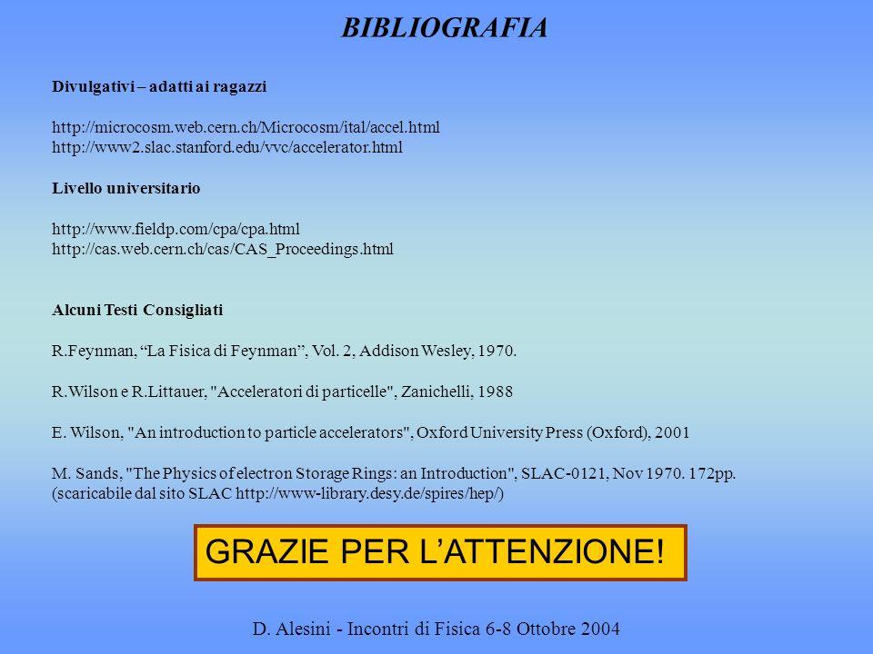 D. Alesini - Incontri di Fisica 6-8 Ottobre 2004 BIBLIOGRAFIA Divulgativi – adatti ai ragazzi http://microcosm.web.cern.ch/Microcosm/ital/accel.html h