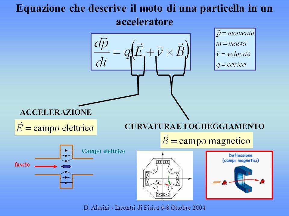 D. Alesini - Incontri di Fisica 6-8 Ottobre 2004 Equazione che descrive il moto di una particella in un acceleratore ACCELERAZIONE CURVATURA E FOCHEGG