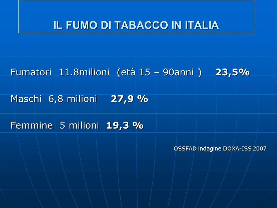 PREVALENZA DEL FUMO IN ITALIA OSSFAD indagine DOXA- ISS 2007
