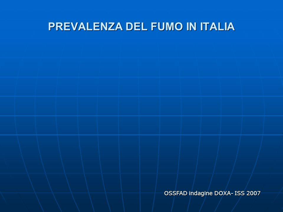 IL FUMO PER AREE GEOGRAFICHE Aree geografiche maschifemmine NORD 24,3 % 17% CENTRO34,928,2 SUD e ISOLE 28,8%17,3% OSSFAD indagine DOXA-ISS 2007