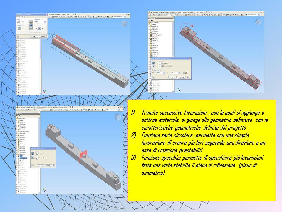1)Tramite successive lavorazioni, con le quali si aggiunge o sottrae materiale, si giunge alla geometria definitiva con le caratteristiche geometriche
