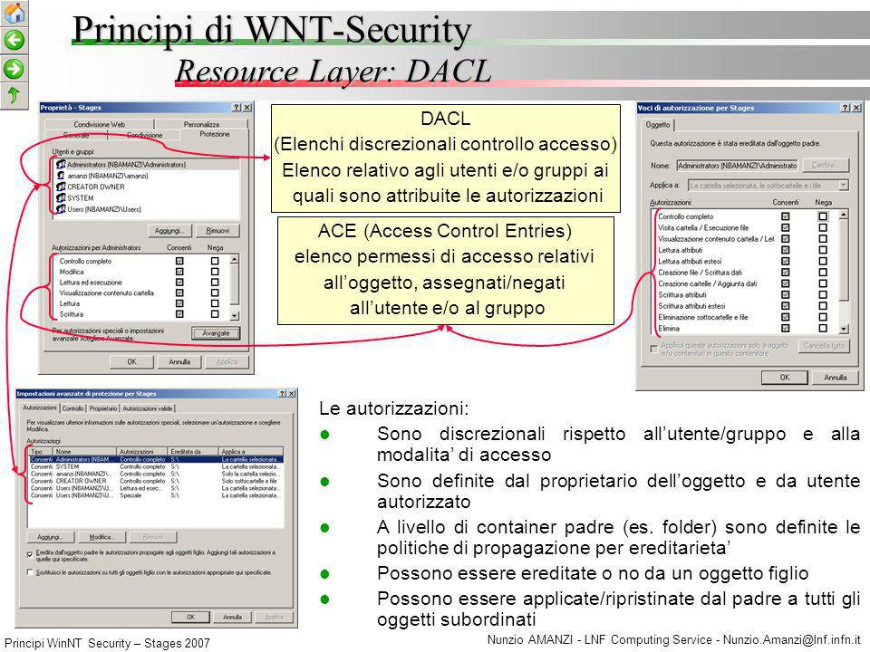 Principi WinNT Security – Stages 2007 Nunzio AMANZI - LNF Computing Service - Nunzio.Amanzi@lnf.infn.it Resource Layer: DACL DACL (Elenchi discreziona