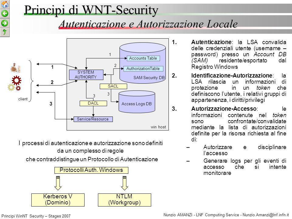 Principi WinNT Security – Stages 2007 Nunzio AMANZI - LNF Computing Service - Nunzio.Amanzi@lnf.infn.it SAM Account DB Principi di WNT-Security %systemroot%\system32\config HKEY_LOCAL_MACHINE\SAM
