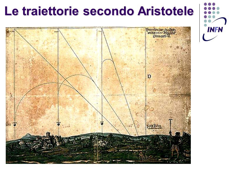 Che problemi ha la meccanica Aristotelica.1.