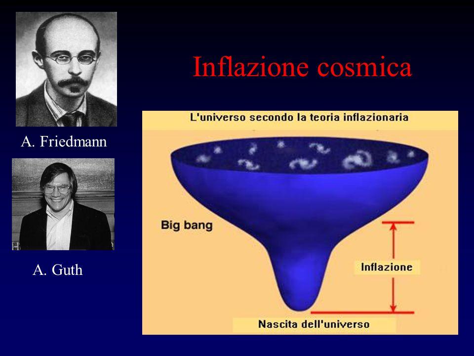 A. Friedmann A. Guth Inflazione cosmica