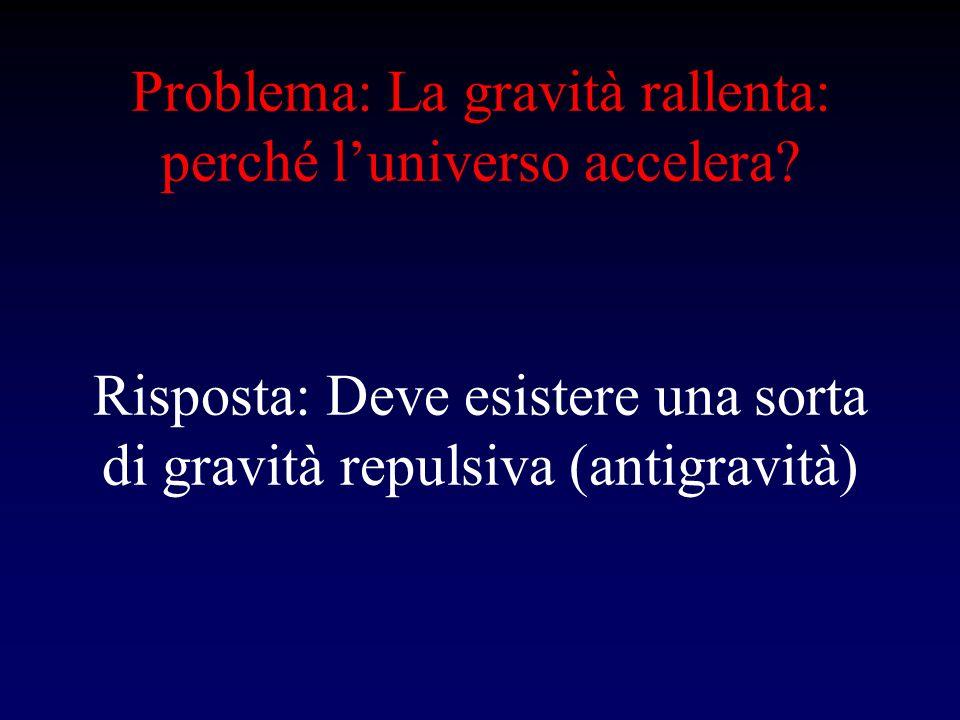 Problema: La gravità rallenta: perché luniverso accelera.