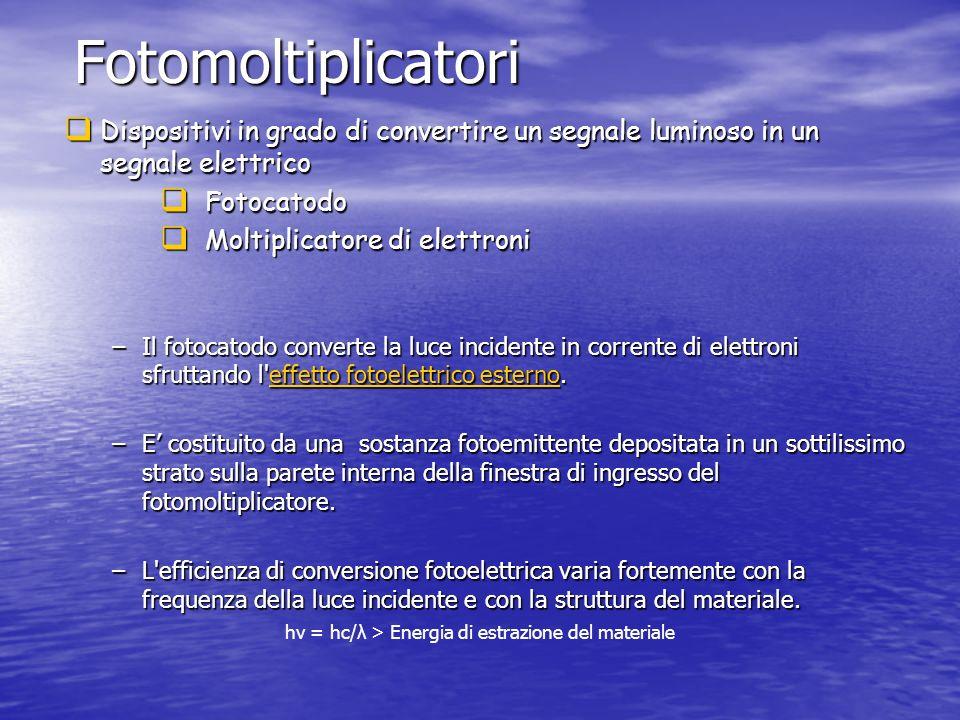 Fotomoltiplicatori Dispositivi in grado di convertire un segnale luminoso in un segnale elettrico Dispositivi in grado di convertire un segnale lumino