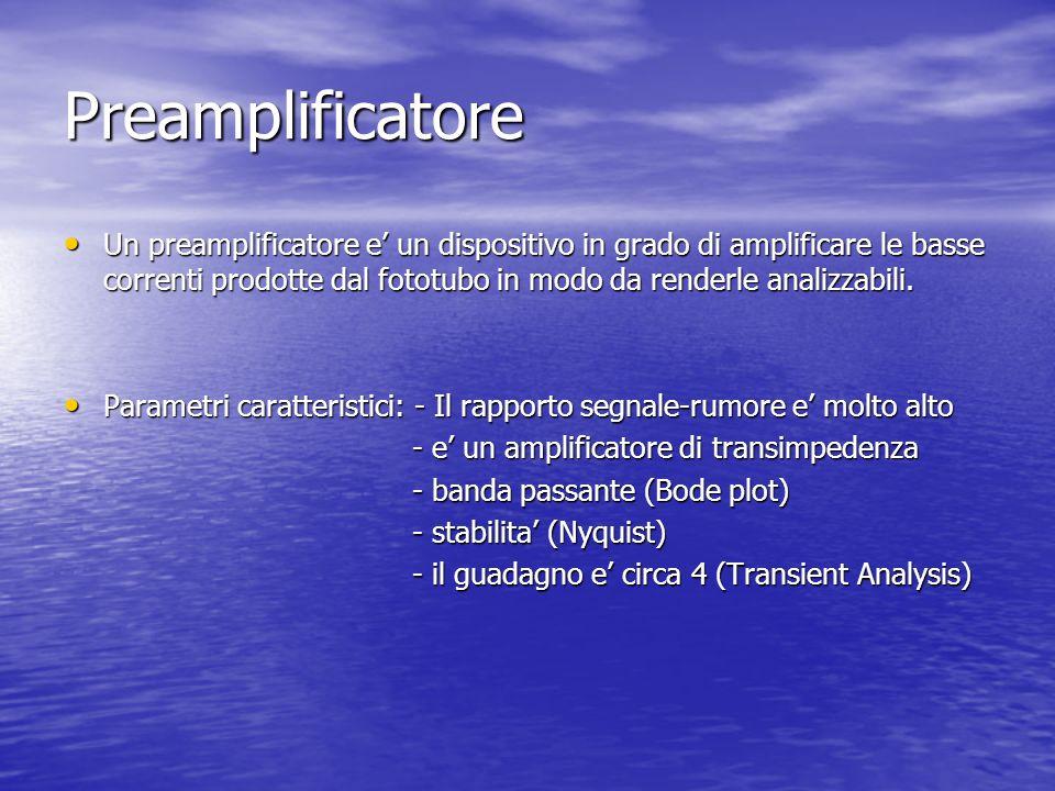 Preamplificatore Un preamplificatore e un dispositivo in grado di amplificare le basse correnti prodotte dal fototubo in modo da renderle analizzabili