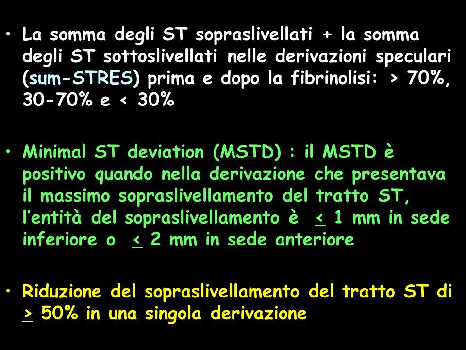 La somma degli ST sopraslivellati + la somma degli ST sottoslivellati nelle derivazioni speculari (sum-STRES) prima e dopo la fibrinolisi: > 70%, 30-7
