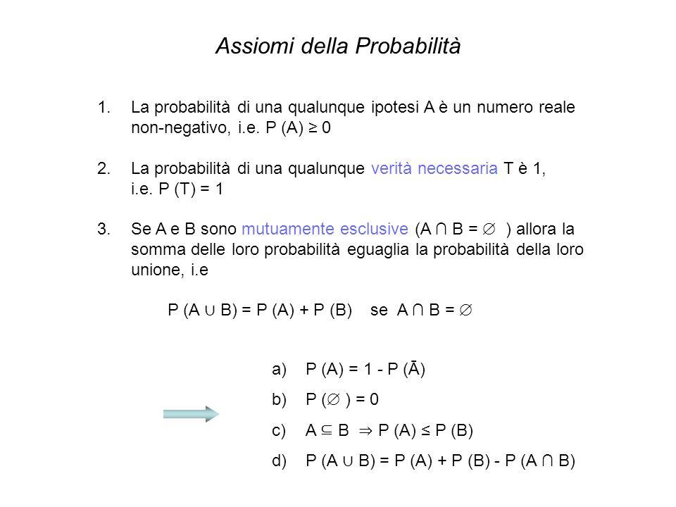 Assiomi della Probabilità 1.La probabilità di una qualunque ipotesi A è un numero reale non-negativo, i.e. P (A) 0 2.La probabilità di una qualunque v