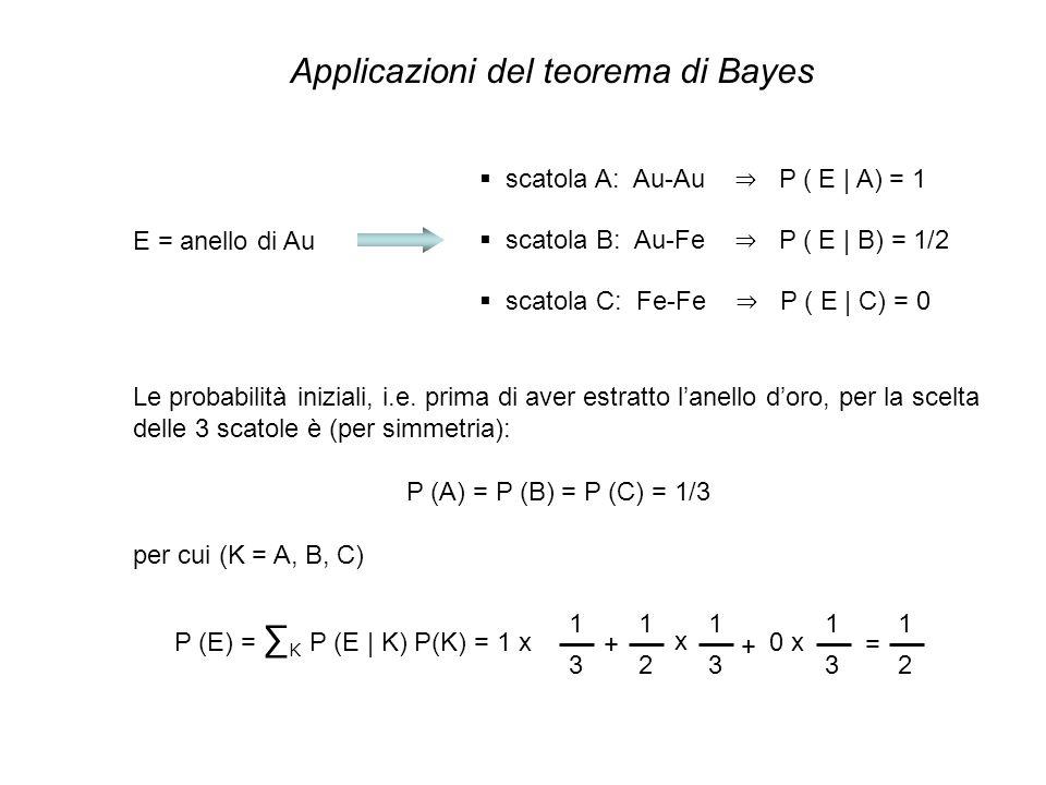 Applicazioni del teorema di Bayes Le probabilità iniziali, i.e. prima di aver estratto lanello doro, per la scelta delle 3 scatole è (per simmetria):